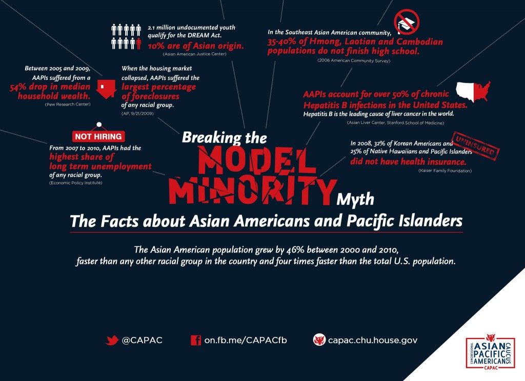 asian-american-model-minority-myths-broken