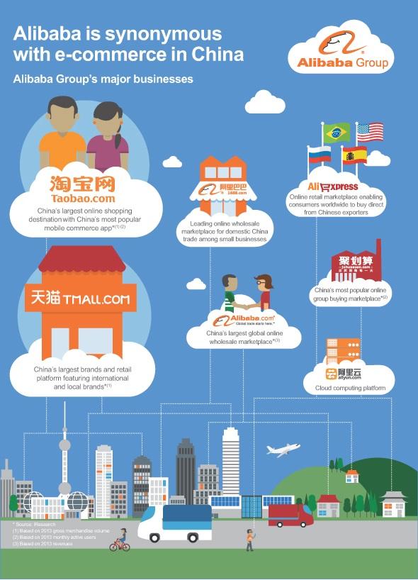 alibaba-infographic